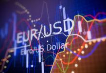 Analiza EUR USD