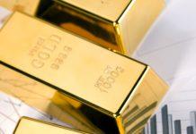 EMA Commodities Scalping
