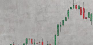 Price Action Candle Power