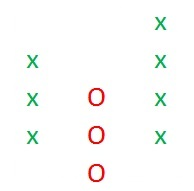Long na wykresie XO