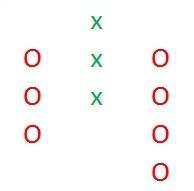 Short na wykresie XO
