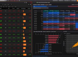 Korelacje na rynku FX