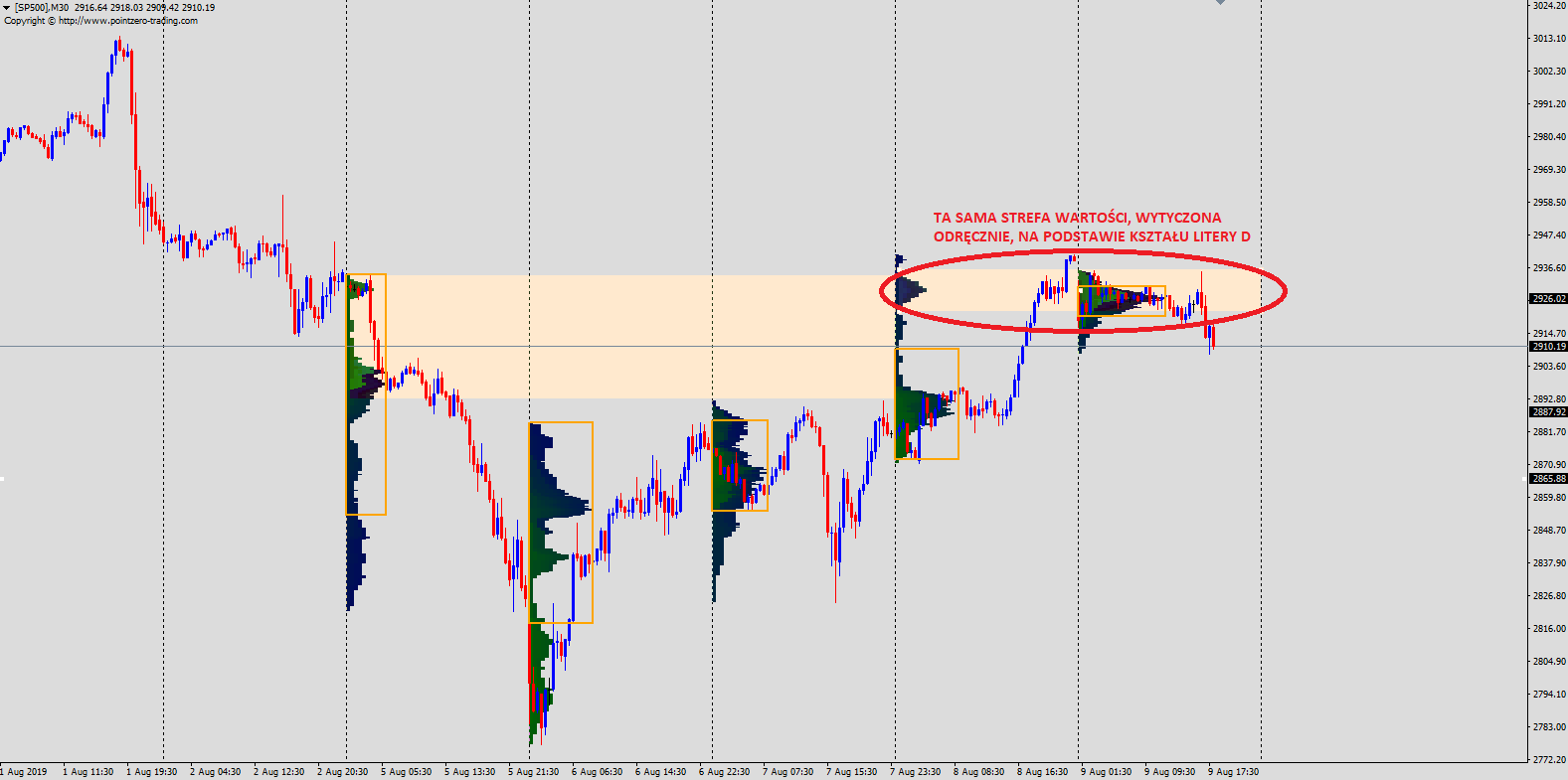 SP500 MetaTrader 5