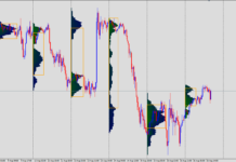 SP500 MetaTrader