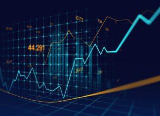 Wykres Strategia Position Trading 5