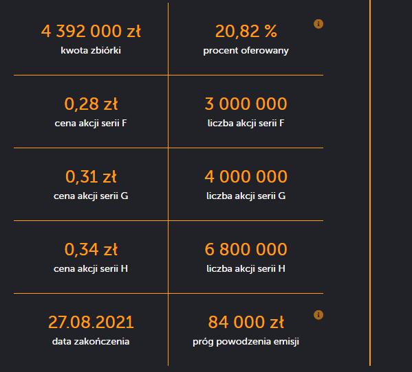Kluczowe dane dotyczące oferty Browaru Jastrzębie. Źródło: https://zainwestuj.bjsa.pl/