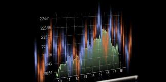 Wykres rynku do przeanalizowania pod kątem technicznym
