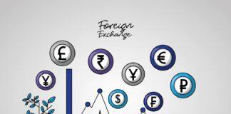 Grafika prezentująca rynek wymiany walut
