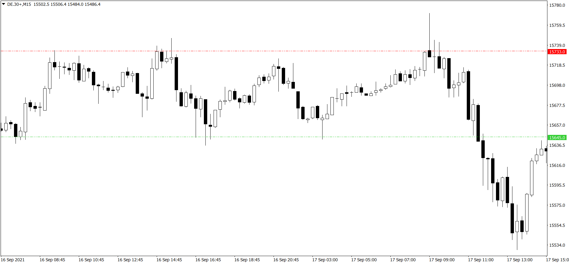 strategia Nagi Trading 1