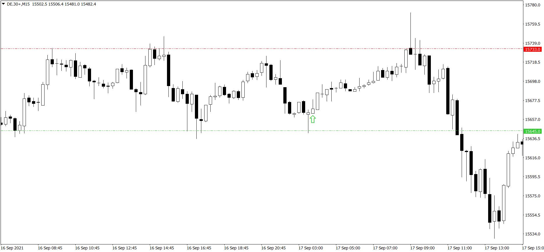 strategia Nagi Trading 2